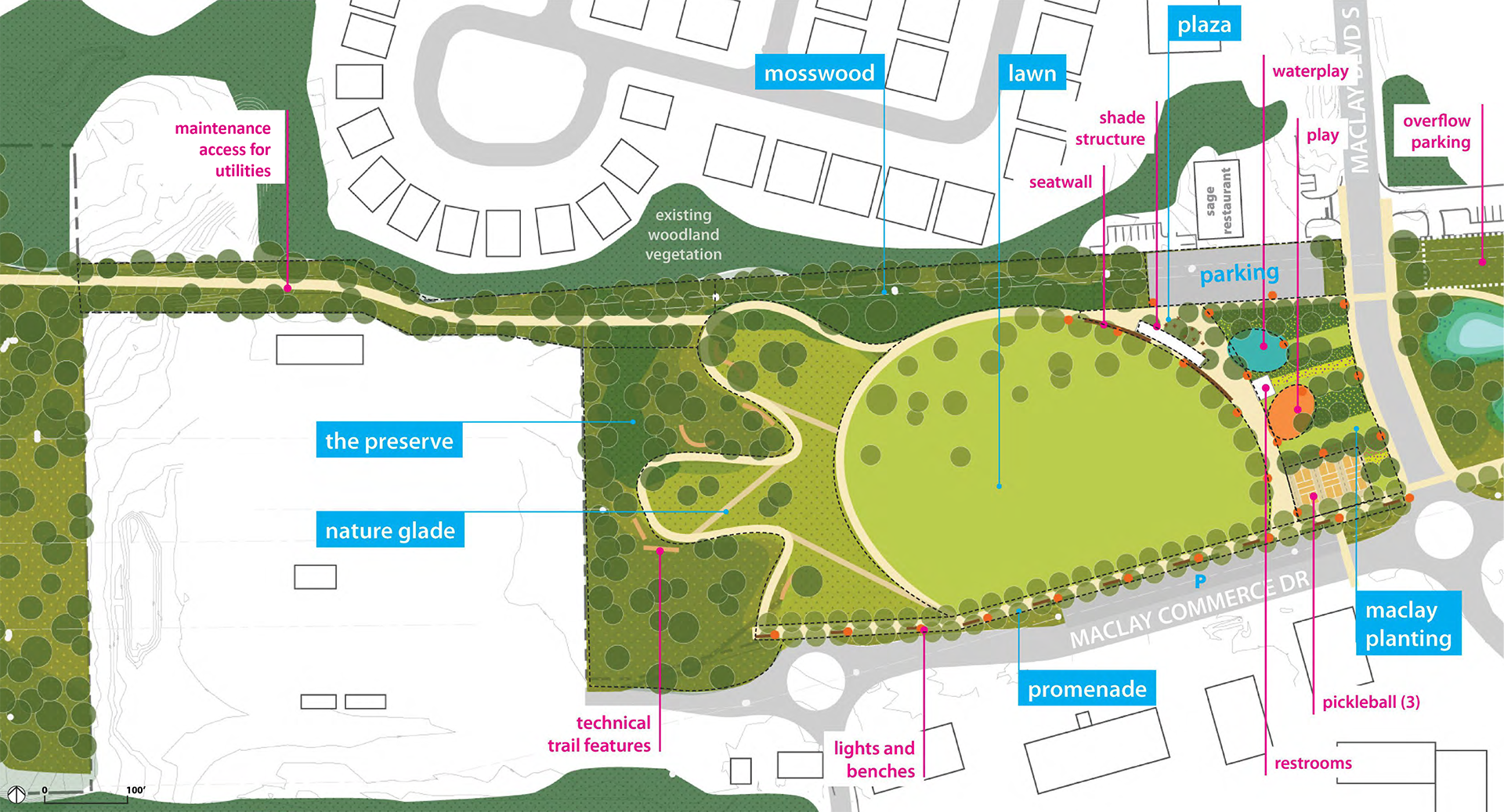 Concept Plan of the Park Area