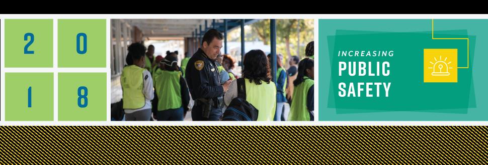 2018 Review of Strategic priorities | City Leadership