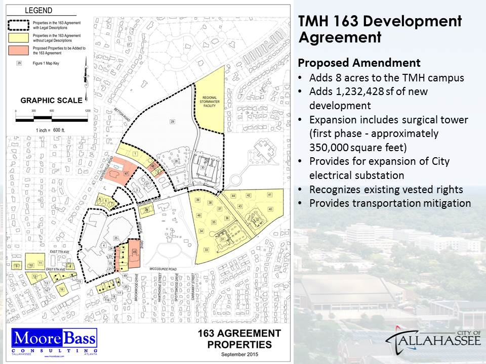 the TMH Development Agreement